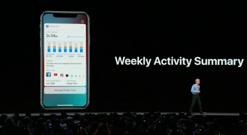 iPhone使用者可以看到自己每週的手機使用行為,以及進一步管理在App上的使用時間。(圖/取自Apple,數位時代提供)