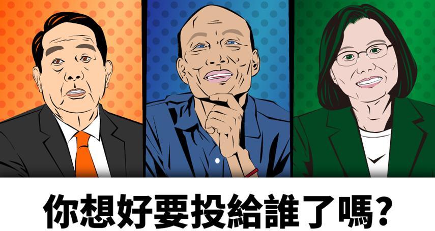 如果今天就是投票日,請問您會投給哪一位總統候選人?