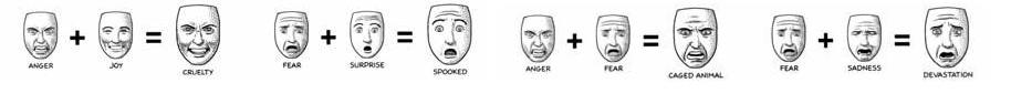 Emotion Wheel 1.jpg