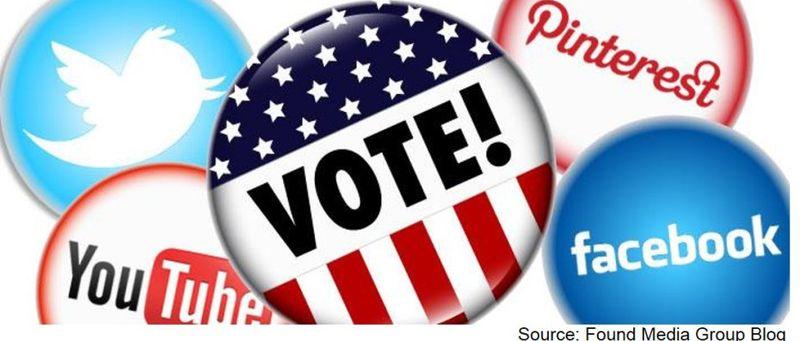 社群媒體在美國大選中扮演角色愈來愈重(網路)