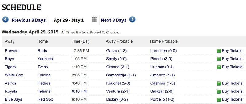 巴爾的摩金鶯隊(Baltimore Orioles)對芝加哥白襪隊(Chicago White Sox),恕不售票。