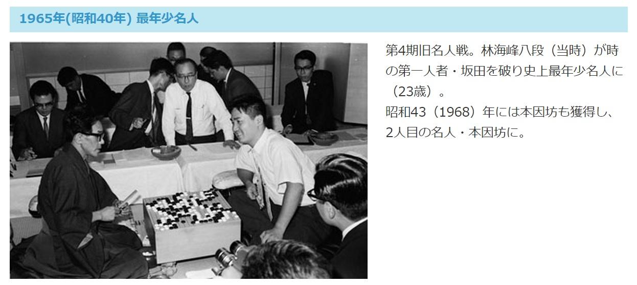 林海峰以23歲之齡打敗坂田榮男,拿下日本史上最年輕「名人」頭銜。圖片來源:日本棋院官網