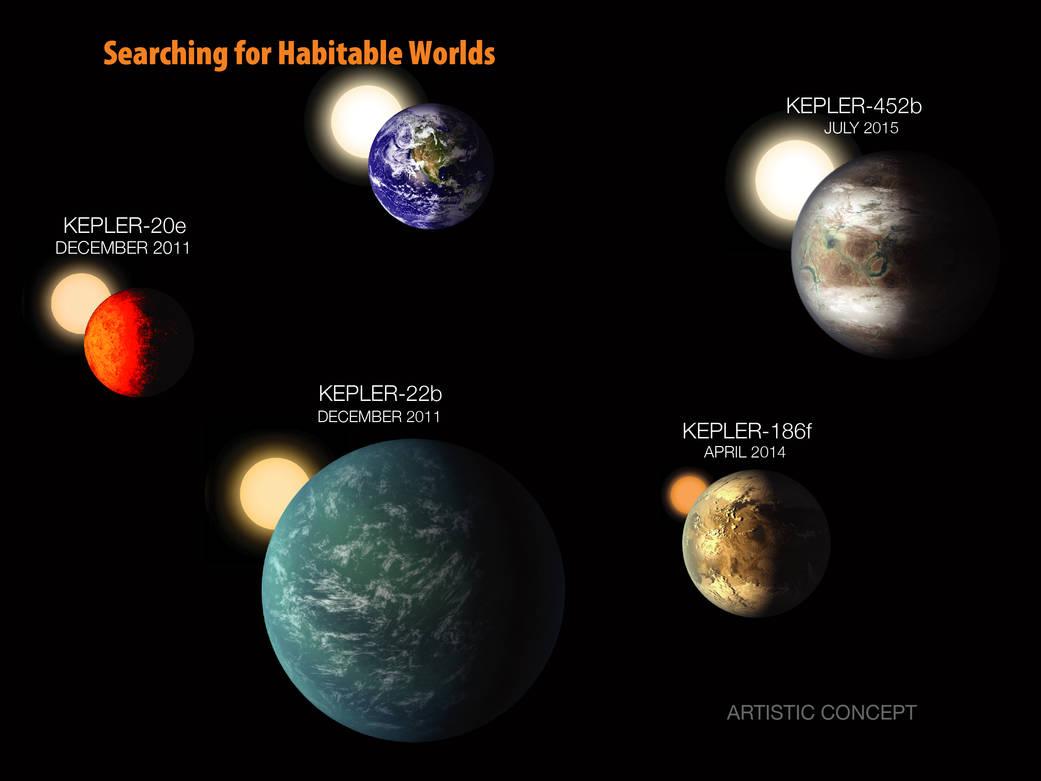 尋找宇宙中的第二對「地球─太陽」(NASA)