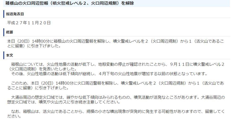 日本氣象廳於20日下午2點(約台灣時間下午1點)將火山警戒層級調至第一級。(翻攝日本氣象廳)