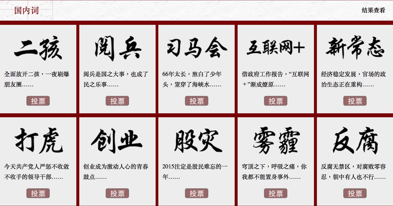 漢語盤點2015