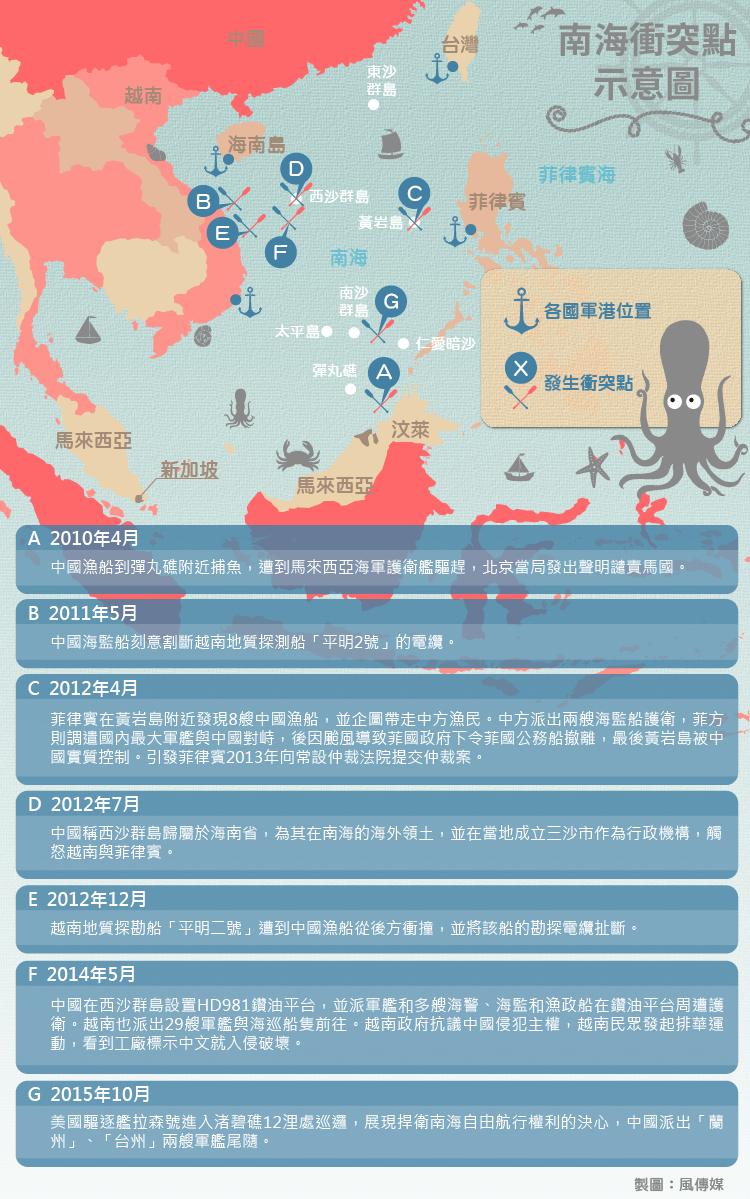 南海衝突點示意圖。