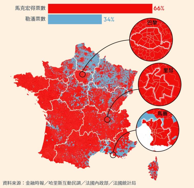 圖解法國總統大選,馬克宏與勒潘全國得票比較圖(風傳媒製圖)