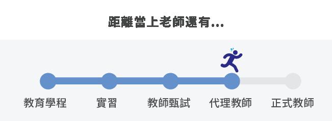 (圖/Goodjob職場透明化運動提供)