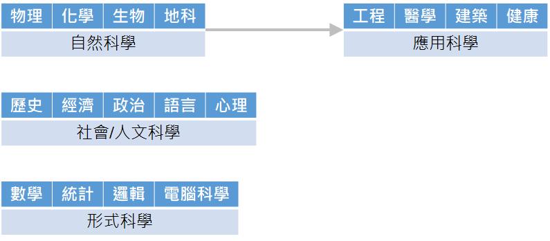 (圖/ gipi的學習筆記 提供)
