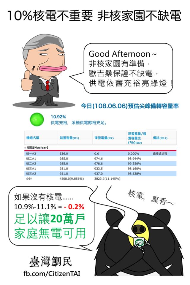 20190708-非核家園不缺電(台灣鯛民粉絲專業提供)