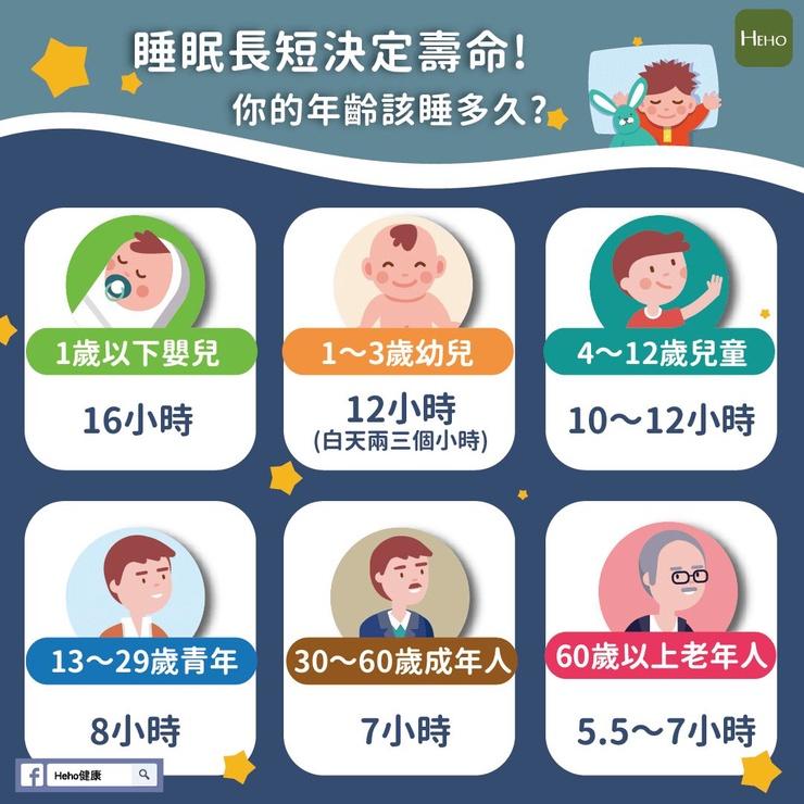 (圖/取自方格子)