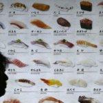 日本困惑台灣加強進口日本食品規定