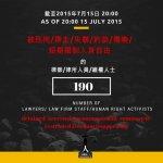 逾200名維權人士遭帶走 中國律師:意在消滅民間力量