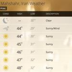 伊朗熱死人!體感溫度竟達74度