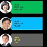 智慧交易所》新北市第5選區:蘇巧慧可望進國會、黃志雄受黨拖累難連任