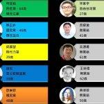 智慧交易所》新竹市立委:鄭正鈐鞏固基本盤、民進黨力推柯建銘續留國會