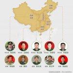 軍事專家:解放軍東部戰區針對台灣