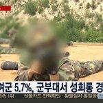 每20人就有1人曾遭性騷擾!南韓女兵多為升遷忍氣吞聲