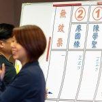 國民黨團首屆總召選舉 廖國棟、陳學聖同票 將擇日進行2次投票
