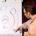 想到國外工作、求學?先別急!你畫過這3個同心圓了嗎?