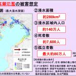 日本政府如何應對颱風災害?內閣府擬定都會區「大規模避難」對策