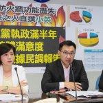 國民黨網路大數據民調:蔡英文不滿意度達55.9%