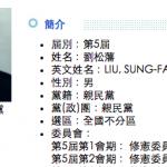 唯一逃亡海外的卸任立法院長 劉松藩病逝美國享壽85歲