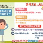 年金改革讓勞工「繳多、領少、延後退」?勞動部4張圖破解網路謠言