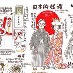 日本、台灣婚禮習俗大不同!為何日本人的禮金袋千萬不能打蝴蝶結?