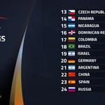 經典賽排名倒數 中華隊世界棒球排名仍守住第4