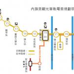 王繼維觀點:高雄的另一條黃線軌道,就在內門旗山跟美濃