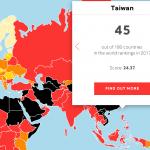 2017全球新聞自由指數出爐:台灣上升6名 穩坐亞洲第一