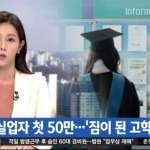 南韓「高學歷無業游民」問題嚴重 近5成失業者至少大學畢業