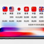 iPhone X哪裡最便宜?首波販售國這買最划算!