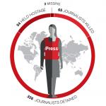 無國界記者:2017年全球65位記者遇害 敘利亞最多、墨西哥高居第二