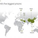無國界記者:2017全球326名記者遭關押 中國最大宗
