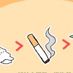 【影音】吸菸族注意!跟二手菸一樣傷身的三手菸,別再傷害自已與身邊親朋好友