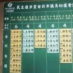 民進黨六都市議員初選登記截止 中正萬華、士林北投競爭激烈