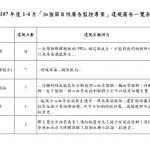 宣稱可再生視神經!「台灣綠蜂膠」4個月違規9次 廣告違規王