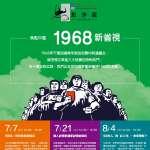 周末思沙龍》了解今日中國,不可不知「六八年人」──當代思想家朱學勤剖析中國「六八思潮」