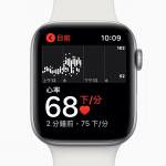 iPhone之外》新MacBook、iPad Pro未見蹤影...僅Apple Watch第4代現身:螢幕更大、可監測心臟