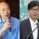 台灣競爭力論壇民調》高雄市長選情翻轉?韓國瑜領先陳其邁6.3個百分點