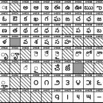 美國成長最快的語言是:泰盧固語!猜猜這是哪國的傳統語言?