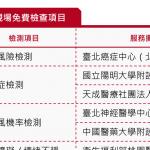 失智症、癌症...疾病免費檢測!每日上千名額,2018台灣醫療科技展檢測項目總整理