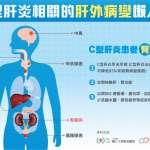 治癒C型遠離肝病,降低末期腎病變風險 醫籲:「治肝保腎」刻不容緩