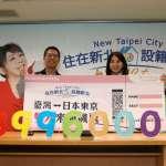 距目標人口進入倒數 設籍新北抽東京機票