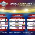 棒球》台灣棒球健兒搶東京奧運門票 12強賽分組出爐