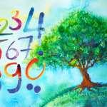 數字「0」的演變史:這與印度還有佛教都有關係