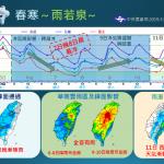 121年新低!台南這個冬天僅降雨1.5毫米