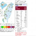 彰化大城測站空氣品質褐爆 環保署發布國家級警報